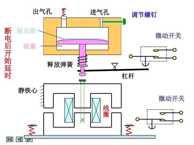 电工看不懂电路图怎么办?老电工准备了13个基础电路带