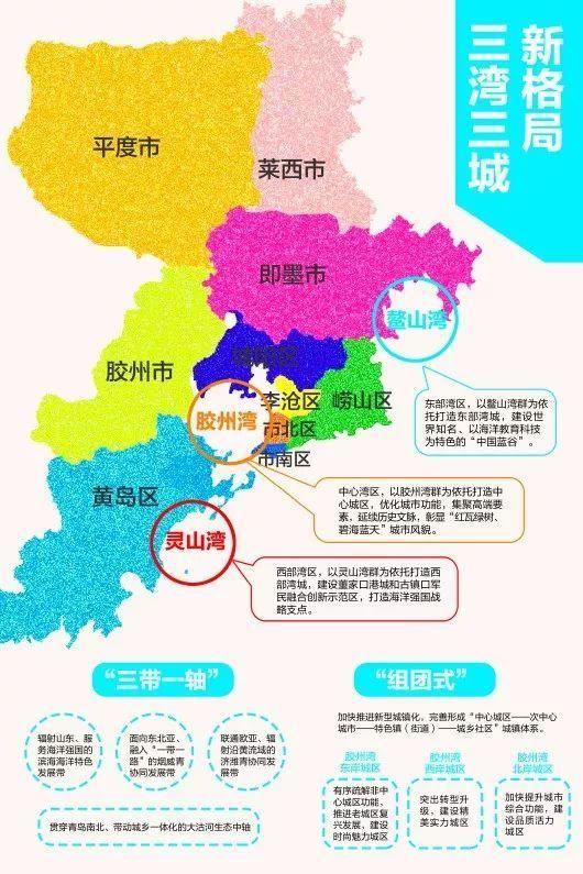 城市群主体形态 2017年5月,山东省政府发布了 关于同意青岛西海岸新区