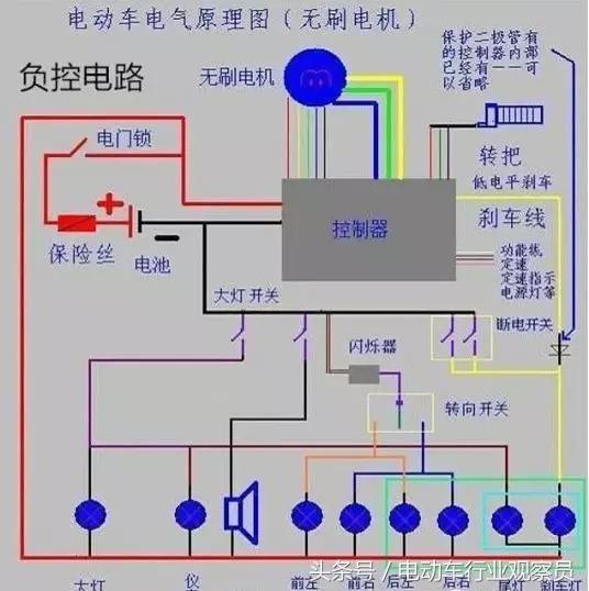 电动车低电平刹车断电和刹车灯怎么接线?
