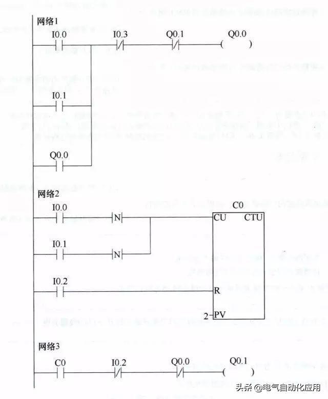 下面对照控制电路来说明梯形图的工作原理. (1)入库控制过程