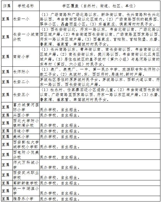 2018年长安区义务教育v学校学校小学记录(初中学区划分作导师图片