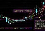 中国股市庄家洗盘的背后有着怎样的故事,散户:为