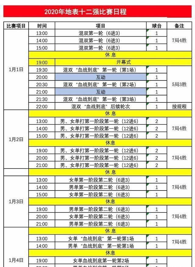 世乒赛直通赛:混双对阵表,直播时间!许昕/孙颖莎VS梁靖崑/陈梦