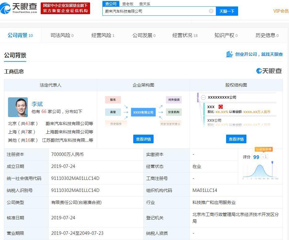 【子公司】蔚来:北京经济开发区子公司尚未正式运营