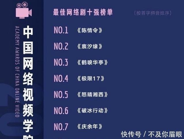 荒唐■肖战两部剧入选中国网络学院奖!被黑流量造假?真相大白太荒唐!
