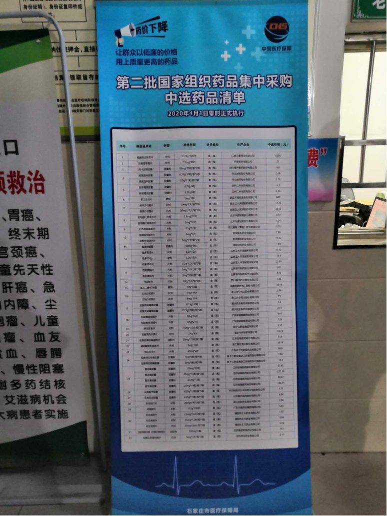 大好事!赵县33家医院的这32种药品降价了!附药品名单