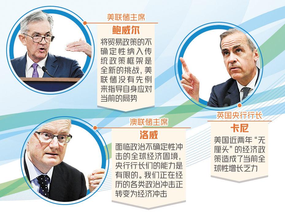 """【央行】全球央行行长会变""""吐槽""""大会,各国大佬狂喷保护主义"""
