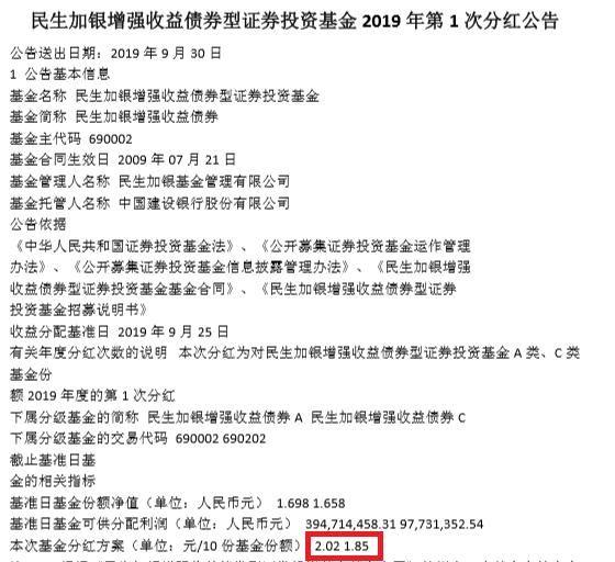收益@民生加银增强收益债券分红啦!每10份A派发2.02元 C派发1.8