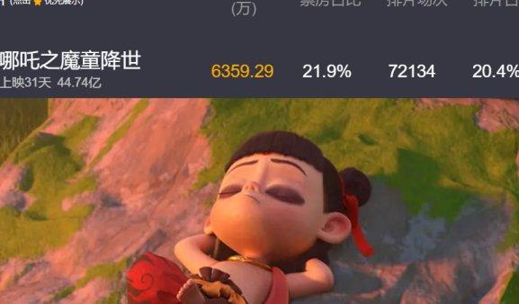 上映25天票房破15亿,敢于正面刚《哪吒》,黄晓明终于翻身了
