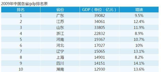 2019河南经济各市gdp_... 中国所有地级市GDP经济发展全图