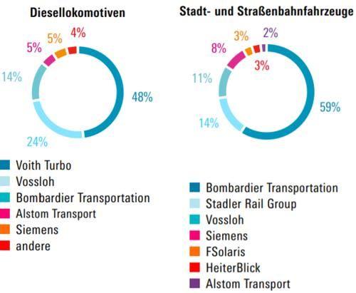 【收购】中车将收购德国福斯罗机车业务