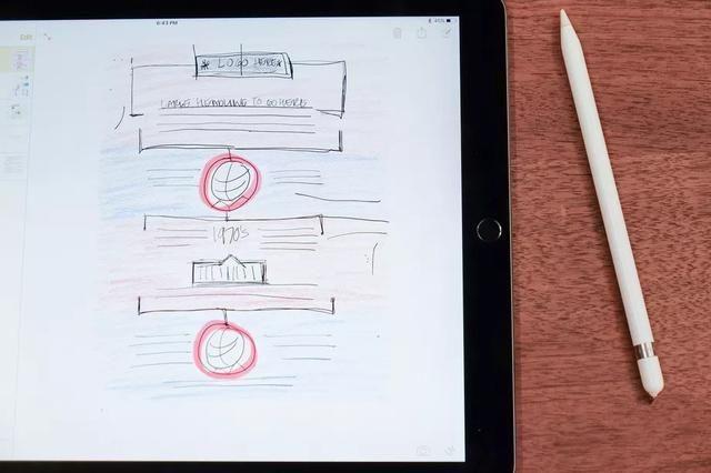 """苹果的低成本iPad""""可能会支持铅笔""""!"""