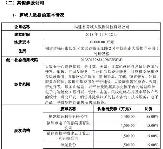 【净利】福光股份三季报净利下滑8% 与比特大陆子公司