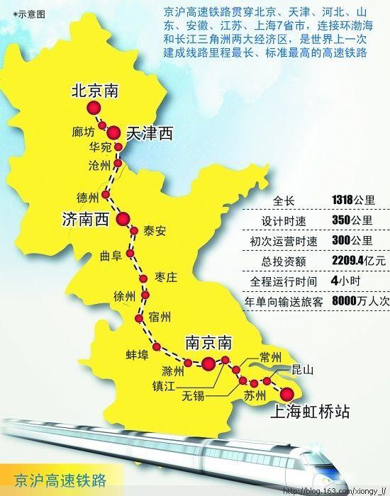「凈賺」每三天就凈賺1個億,京滬高鐵為啥這么牛?