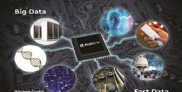 国内芯片技术交流-华为、高通支持SiFiverisc-v单片机中文社区(5)