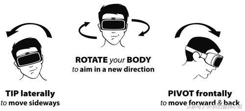 MONKEYmedia公司推出全新控制系统 体验VR更简单