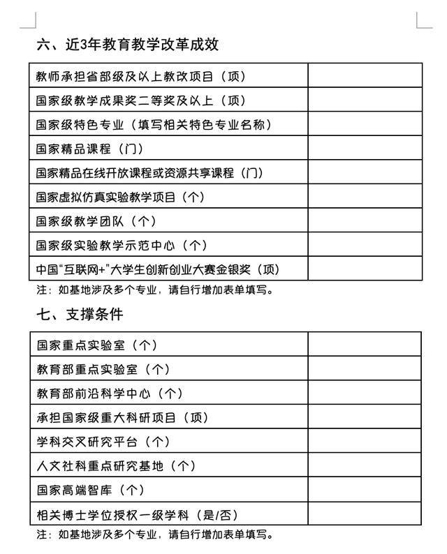 2019计划建设100个基础学科拔尖学生培养基地 高校申报启动