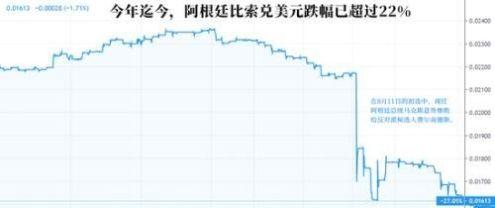 """【危机】50年来爆发8次重大危机 这一货币惨遭""""十面"""