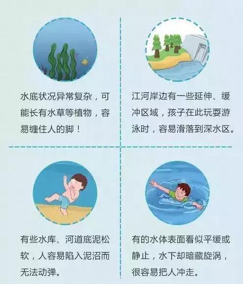 千万不要手拉手直接救援,徒手救援很有可能被溺水者拉下水,造成更严重的溺水事故发生。如遇溺水情况,可以就近使用一些物体进行救援,比如木杆、绳子、书包等辅助器材。  慎去野外水域!