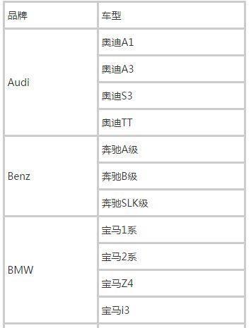 2018滴滴快车准入车型有哪些 最新车型一览表