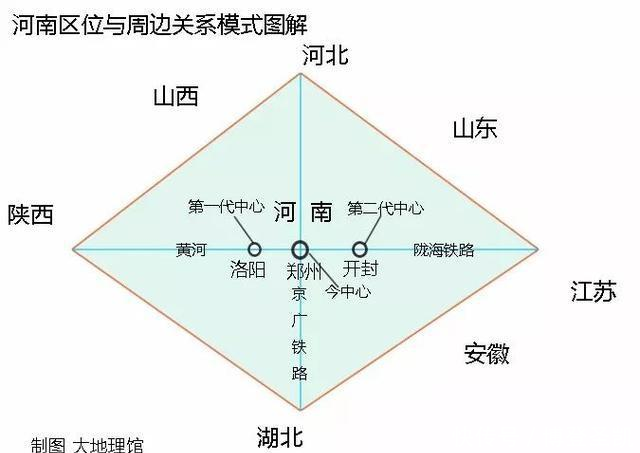 「版图」洛阳怎样才能成为河南的省会你怎么看