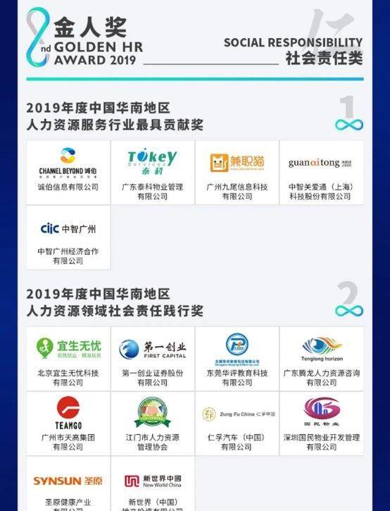 『企业』关爱通荣膺中国华南地区人力资源服务行业最具贡献奖