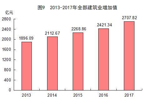 福建各市gdp2020年GDP总量_官宣 2020年厦门常住人口达5163970人,逃离厦门的谣言不攻自破(2)