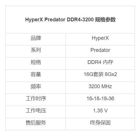 天生强者自带光环 HyperX Predator  RGB内存评测