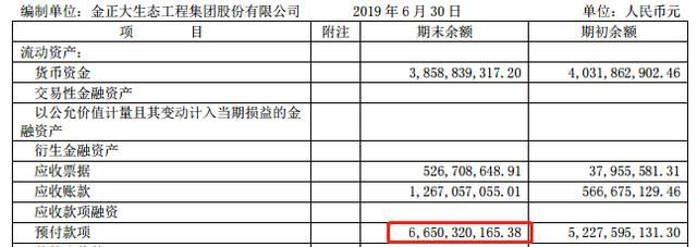 【危机】金正大疑陷危机:预付款高达66.5亿 多数无实