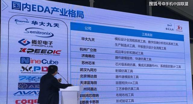 """国内芯片技术交流-EDA、FPGA、存储芯片、RISC-V,中国""""芯""""突围之路这么走?risc-v单片机中文社区(1)"""