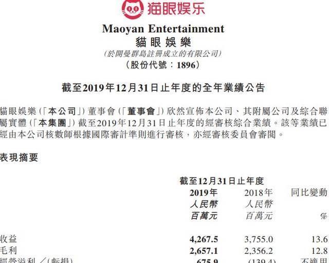 『猫眼』猫眼娱乐2019年扭亏盈利4.6亿 电影票务市场占有率超60%