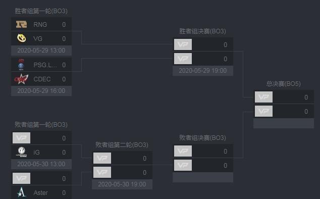 『EHOME』JJB 职业联赛S2小组赛,PSG.LGD 2:0 完胜EHOME