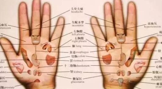 手是健康的镜子,10种常见病,从手上就能看出来