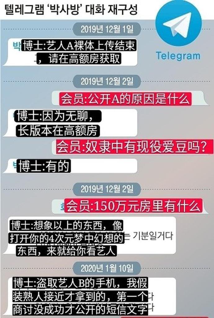 韩媒再曝N号房聊天截图 受害者涉及十几位女艺人