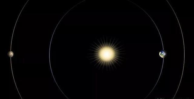 地球、太阳、火星即将连成一线,NASA宣称切断与火星的一切联系