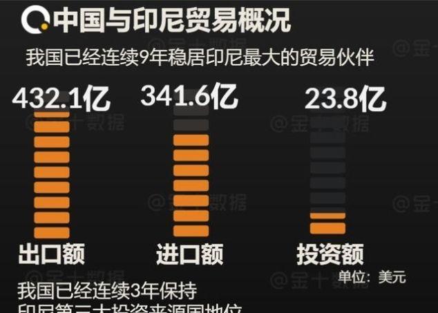 【进口】中国放开棕榈油进口后,这国却突然做出反常