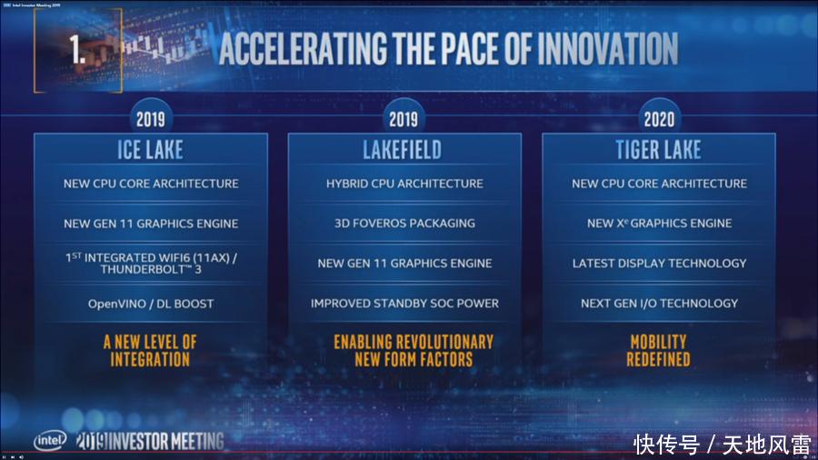 Linux驱动显示Intel第12代核显新特性
