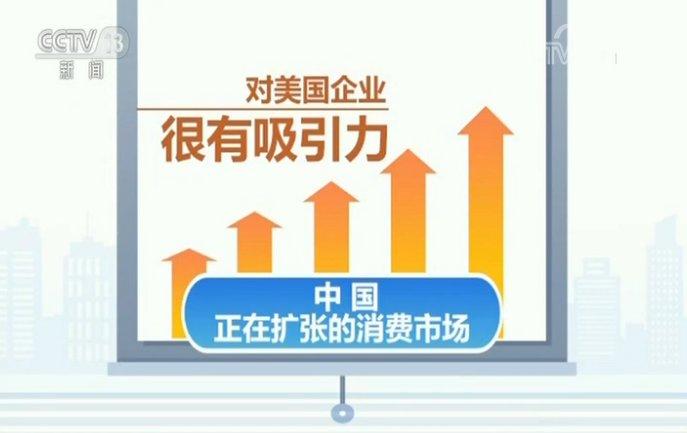 【摩擦】经贸摩擦难挡美企青睐中国市场
