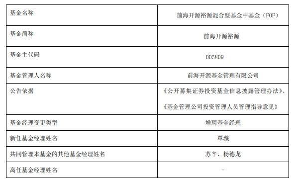 『覃璇』前海开源裕源(FOF)增聘覃璇为基金经理 与苏辛、杨德龙共同管理