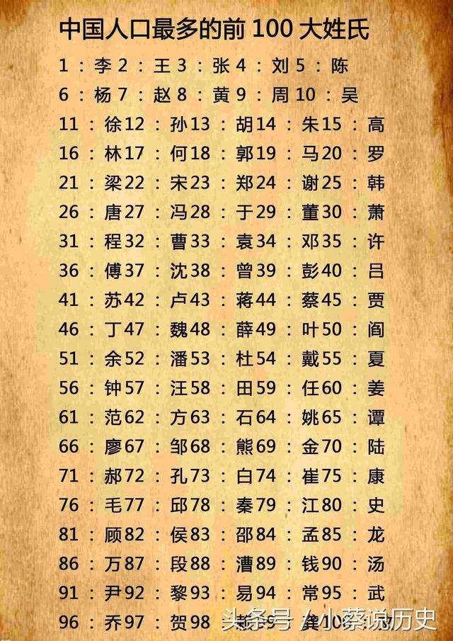 陈姓人口超过刘姓吗_中国姓氏排名最新公布,看看你排第几