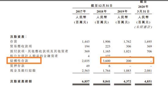 """『分红』""""大自然的搬运工""""要去香港上市了,农夫山泉左手贷款右手95亿分红,实控人钟睒睒分走近84亿"""