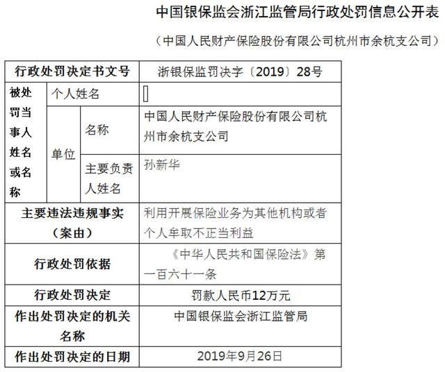 【正当利益】人保财险余杭公司遭罚 用业务为他人牟取