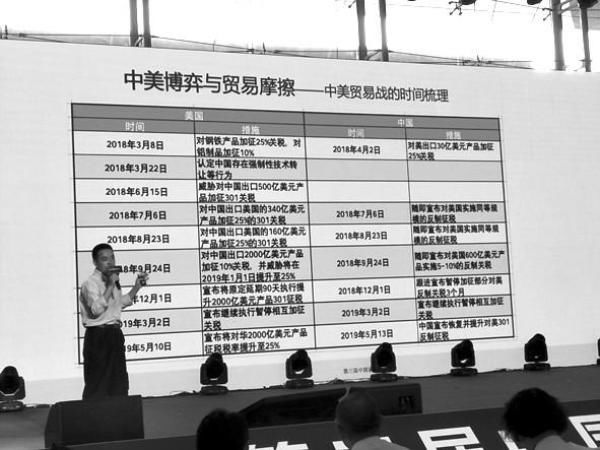 【应对措施】美方要对中国5500亿美元输美商品再加征
