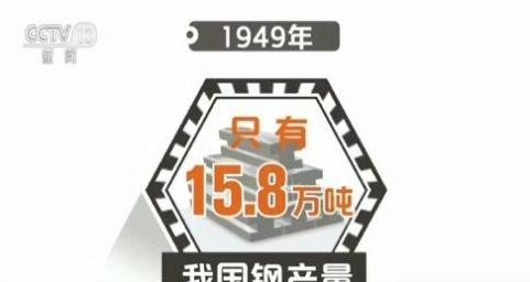 我国■突破9亿吨!我国钢产量已占世界总产量的50%