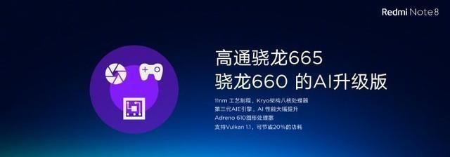 小米正式发布Redmi Note 8智能手机