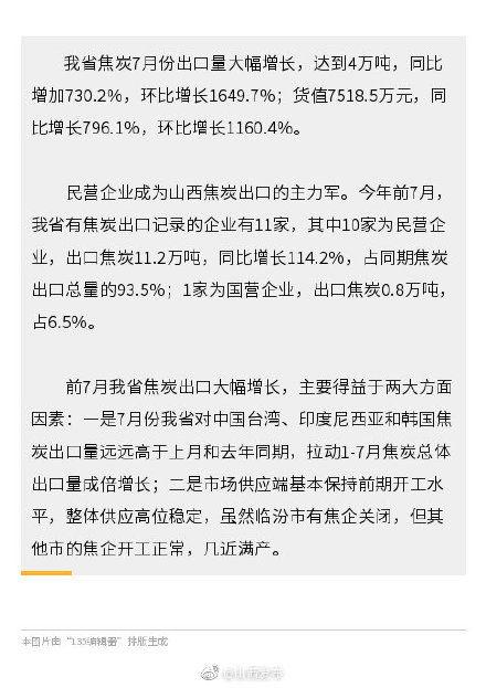 【山西省】前7月山西省出口焦炭12万吨!比去年同期增