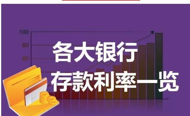 【抓紧】9月银行最新存款利率表出来了!央视:低利率