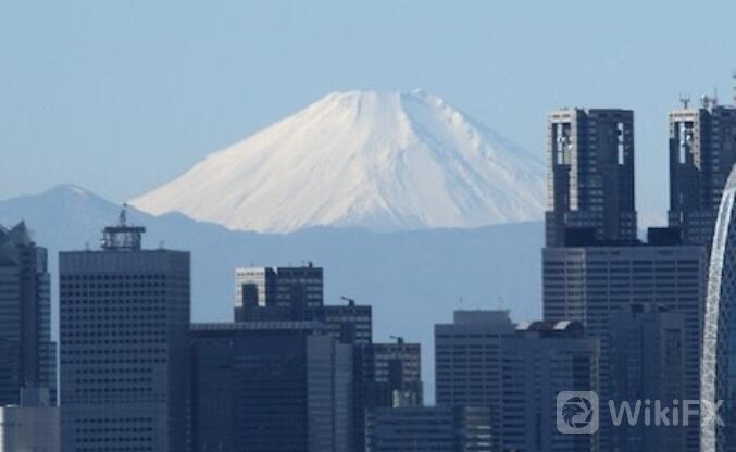【fx】日本监管机构对8MAX、FXSuit和Titan FX发出警
