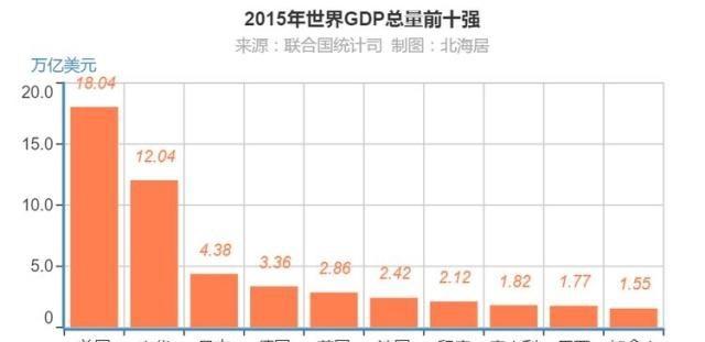 2019亚洲经济总量排名_...新BBD中国新经济指数降至近20月新低