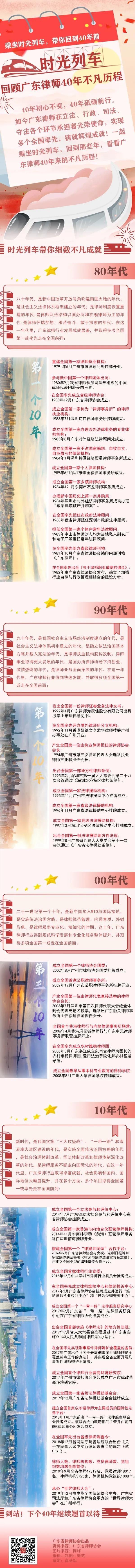 广东律师人数占全国律师总数11%